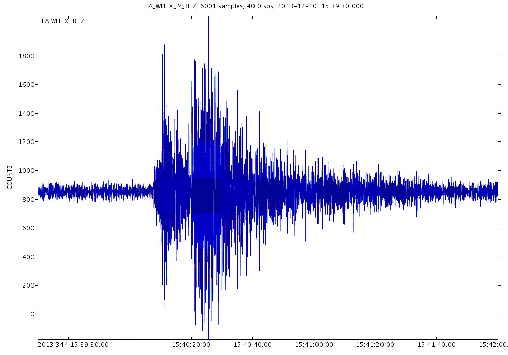 Readout of Earthquake in Azle Texas