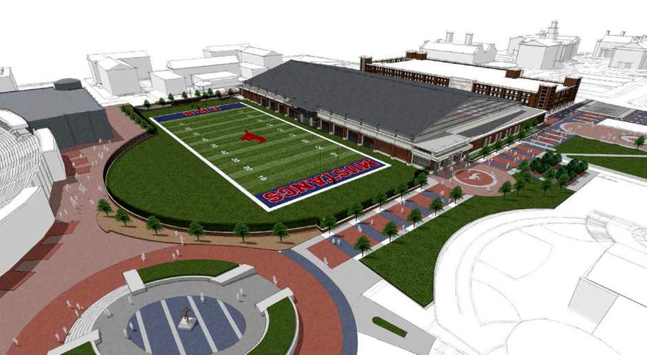 SMU Athletics Project