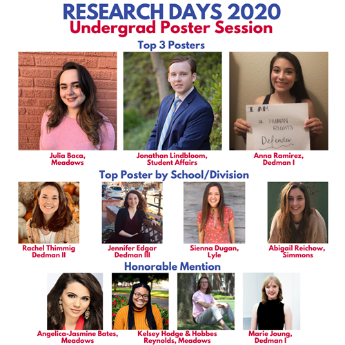 Research Days 2020 Winners