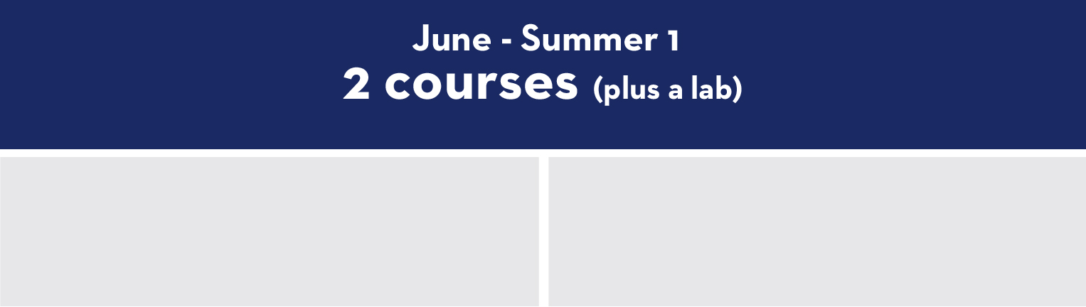 Take 2 courses during the June (Summer 1) session - 22 class days