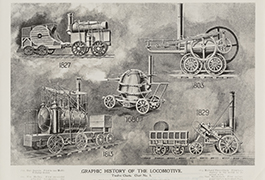 First successful adhesion locomotive, the 'Puffing Billy,' 1827, from Graphic History of the Locomotive. Twelve Charts. Chart No. 1.