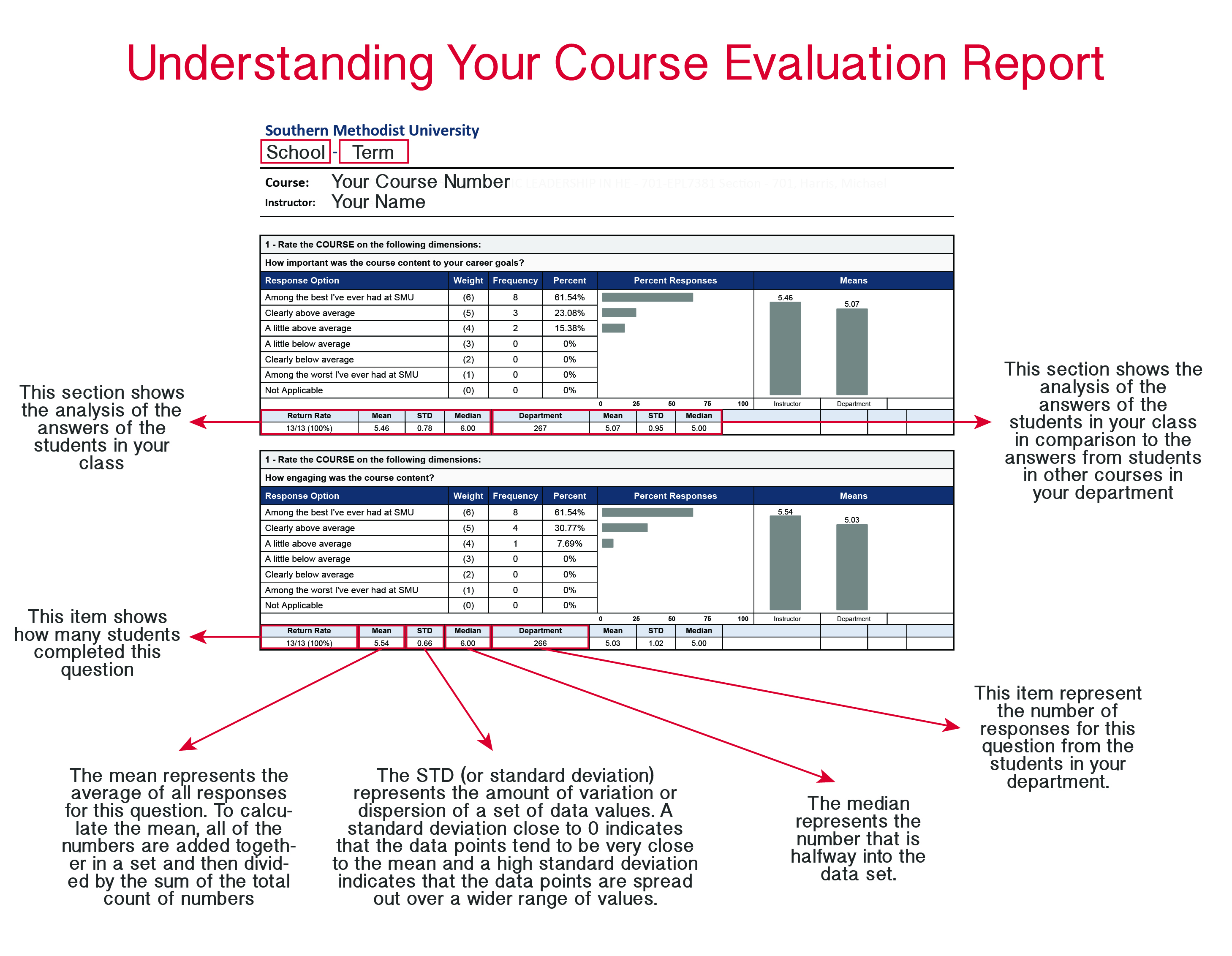 Eval_FAQ_Graphic