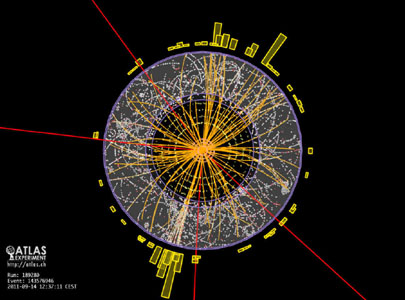 Particle collision from the ATLAS Experiment
