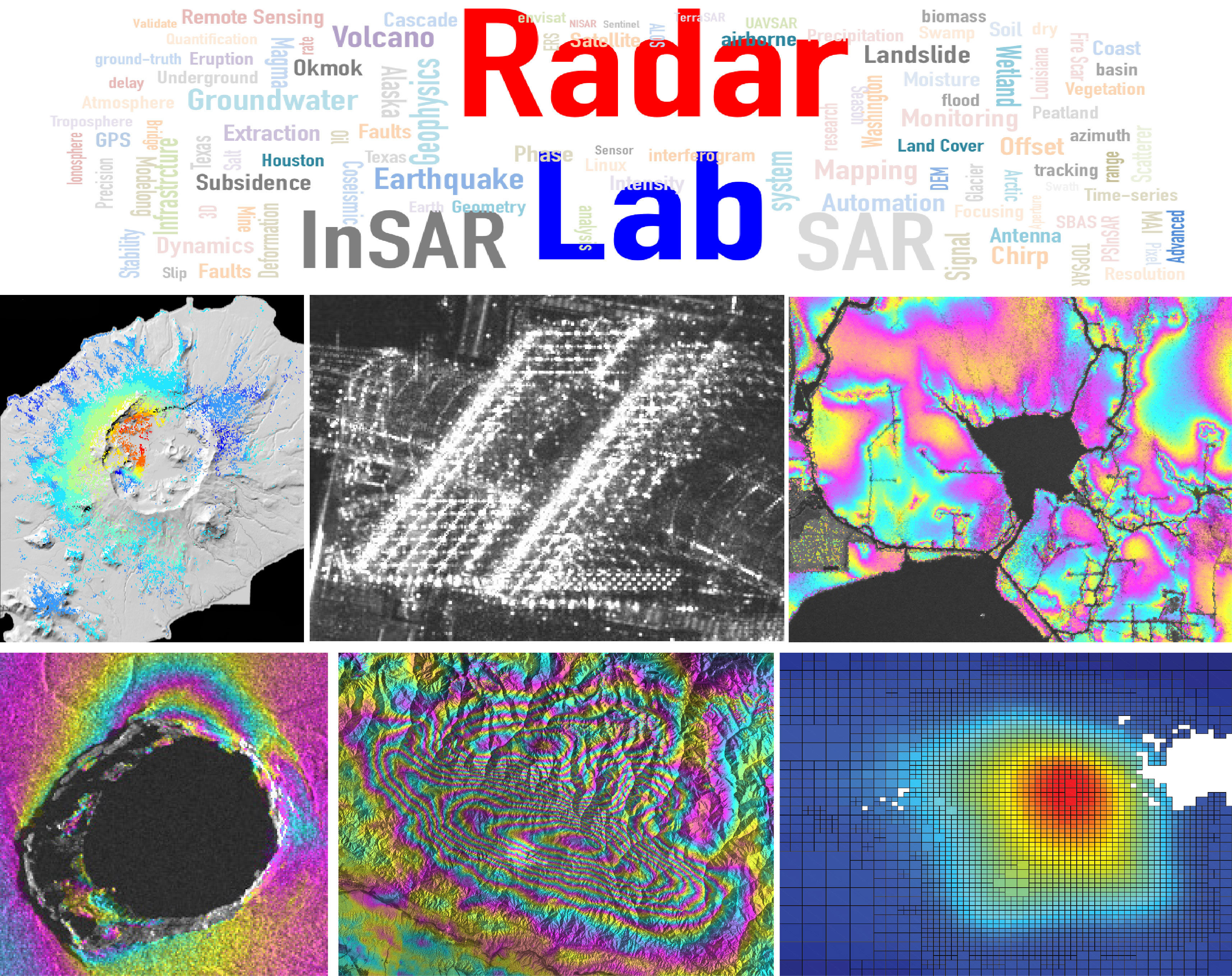 smu_radarlab